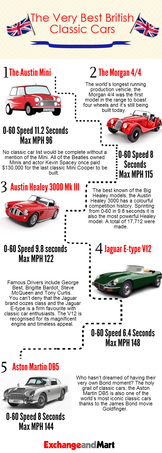 the very best british classic cars
